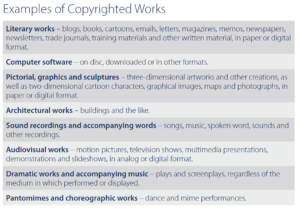 Examples of Copyrighted Works - Guide to Creating a Copyright Compliance Policy