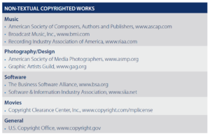 Non-Textual Copyrighted Works - Guide to Creating a Copyright Compliance Policy