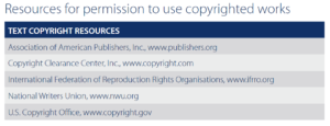 Resources for permission to use copyrighted works - Guide to Creating a Copyright Compliance Policy